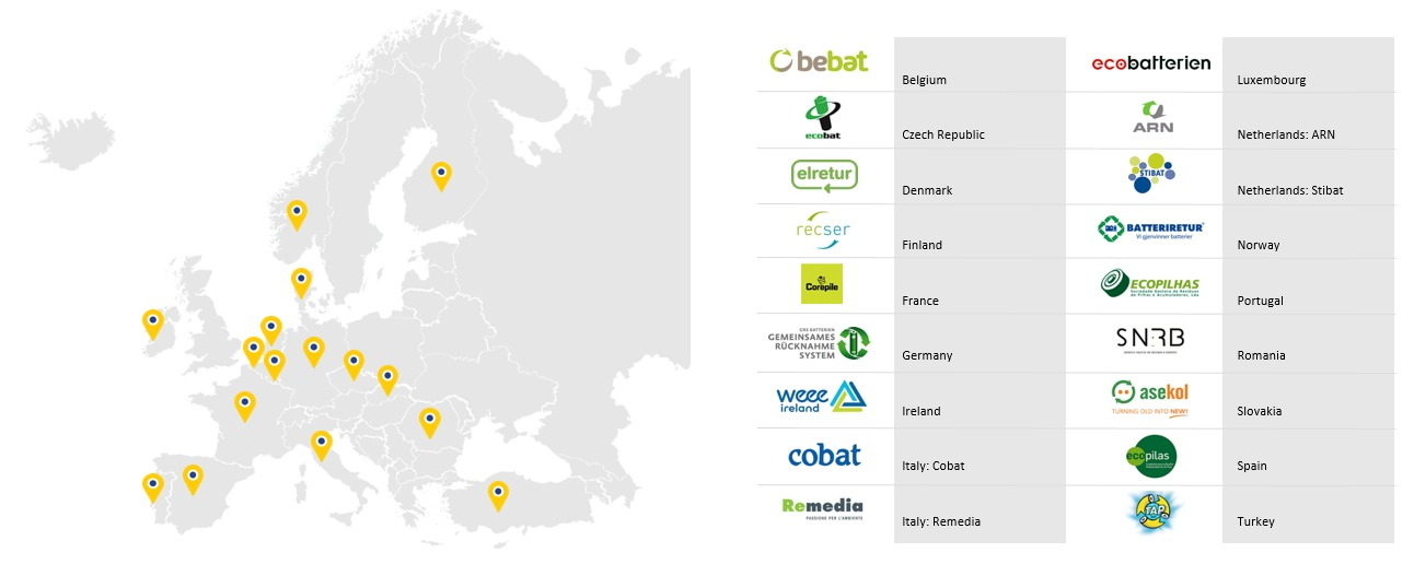 Miembros de la patronal europea de pilas